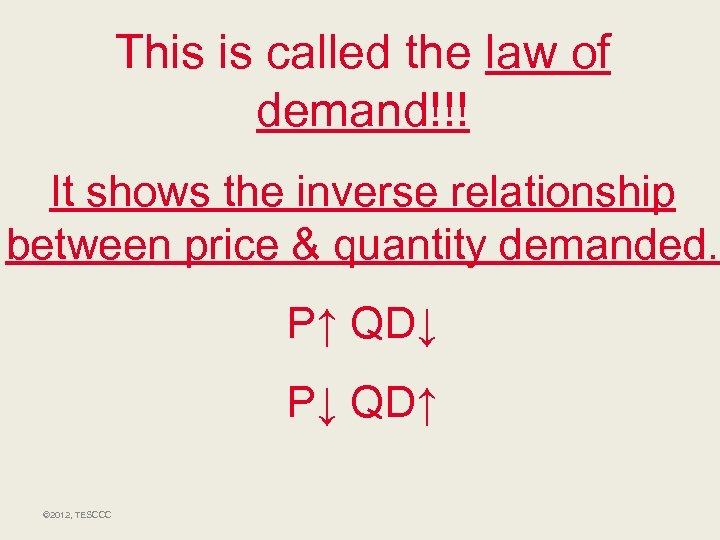 This is called the law of demand!!! It shows the inverse relationship between price