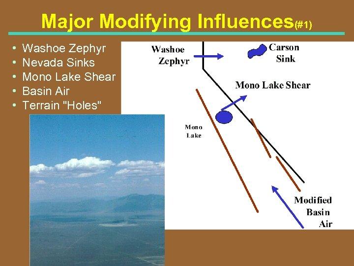 Major Modifying Influences(#1) • • • Washoe Zephyr Nevada Sinks Mono Lake Shear Basin