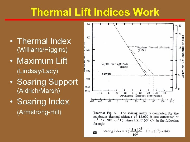 Thermal Lift Indices Work • Thermal Index (Williams/Higgins) • Maximum Lift (Lindsay/Lacy) • Soaring