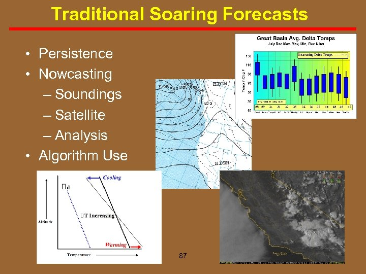 Traditional Soaring Forecasts • Persistence • Nowcasting – Soundings – Satellite – Analysis •
