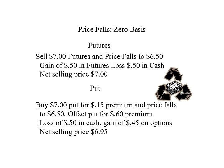 Price Falls: Zero Basis Futures Sell $7. 00 Futures and Price Falls to $6.