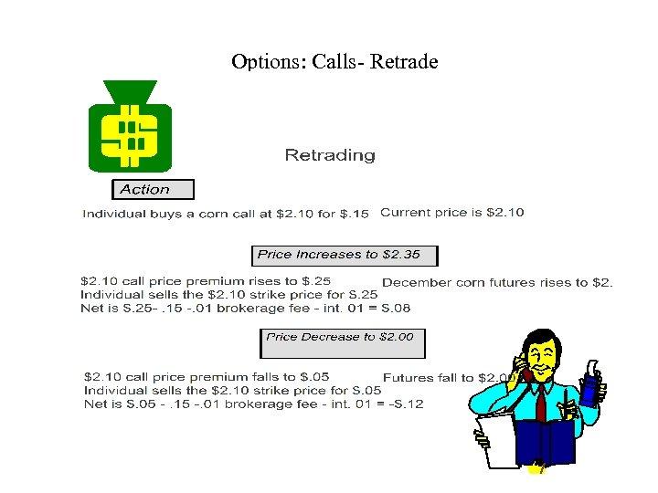 Options: Calls- Retrade