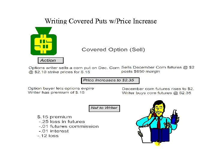 Writing Covered Puts w/Price Increase