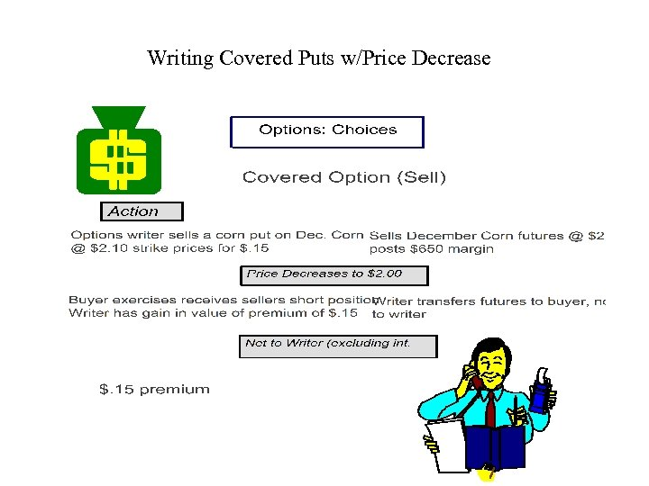 Writing Covered Puts w/Price Decrease