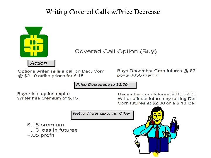 Writing Covered Calls w/Price Decrease