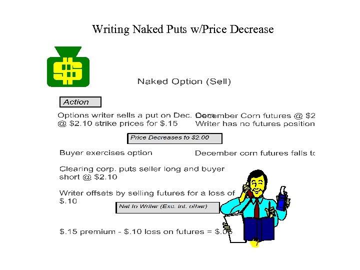 Writing Naked Puts w/Price Decrease