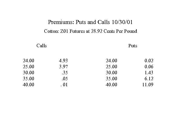 Premiums: Puts and Calls 10/30/01 Cotton: Z 01 Futures at 28. 92 Cents Per