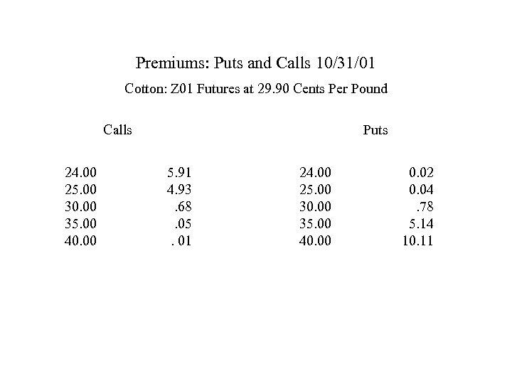 Premiums: Puts and Calls 10/31/01 Cotton: Z 01 Futures at 29. 90 Cents Per