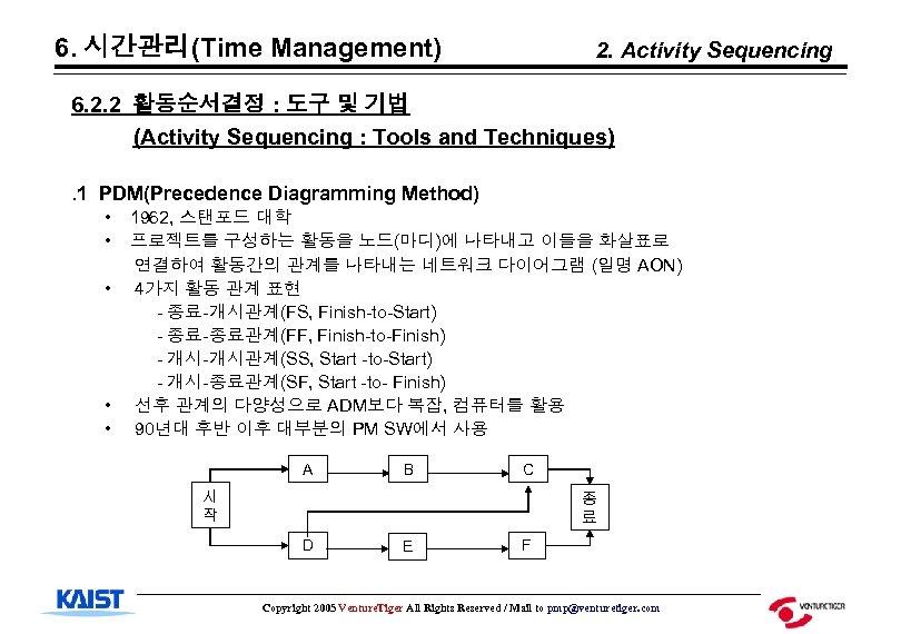 6. 시간관리(Time Management) 2. Activity Sequencing 6. 2. 2 활동순서결정 : 도구 및 기법