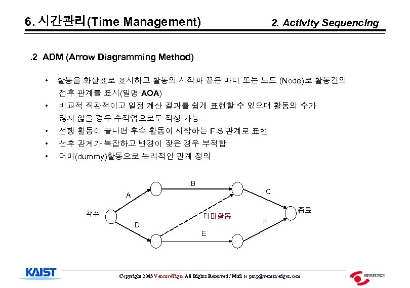6. 시간관리(Time Management) 2. Activity Sequencing . 2 ADM (Arrow Diagramming Method) • 활동을
