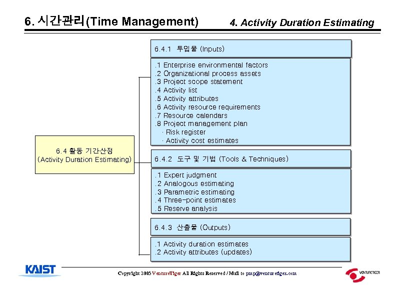 6. 시간관리(Time Management) 4. Activity Duration Estimating 6. 4. 1 투입물 (Inputs). 1. 2.