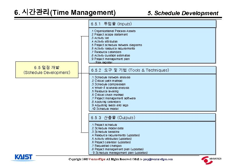 6. 시간관리(Time Management) 5. Schedule Development 6. 5. 1 투입물 (Inputs). 1. 2. 3.