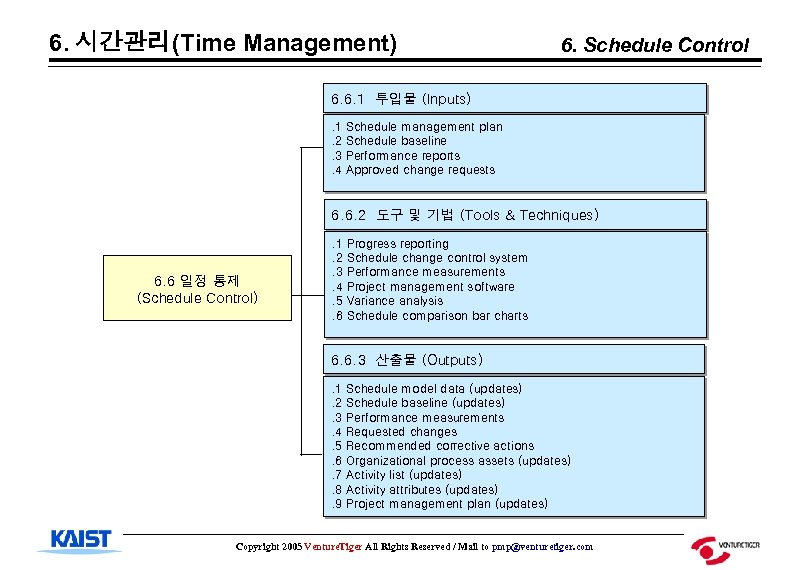 6. 시간관리(Time Management) 6. Schedule Control 6. 6. 1 투입물 (Inputs). 1. 2. 3.