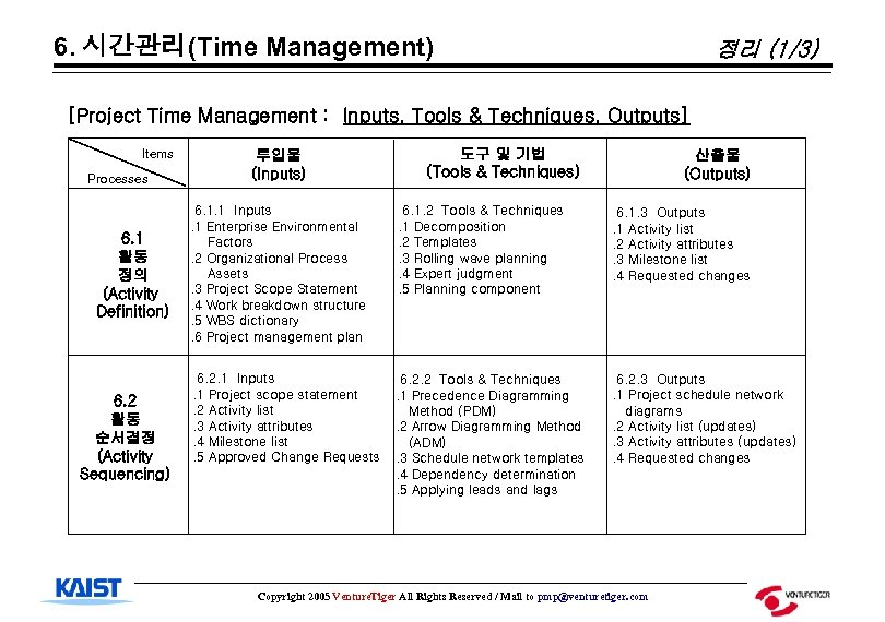 6. 시간관리(Time Management) 정리 (1/3) [Project Time Management : Inputs, Tools & Techniques, Outputs]