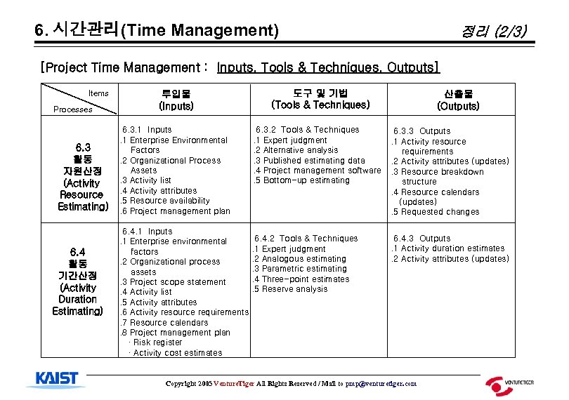6. 시간관리(Time Management) 정리 (2/3) [Project Time Management : Inputs, Tools & Techniques, Outputs]