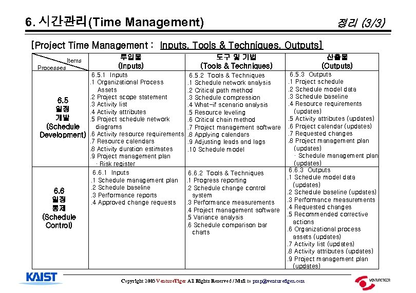 6. 시간관리(Time Management) 정리 (3/3) [Project Time Management : Inputs, Tools & Techniques, Outputs]