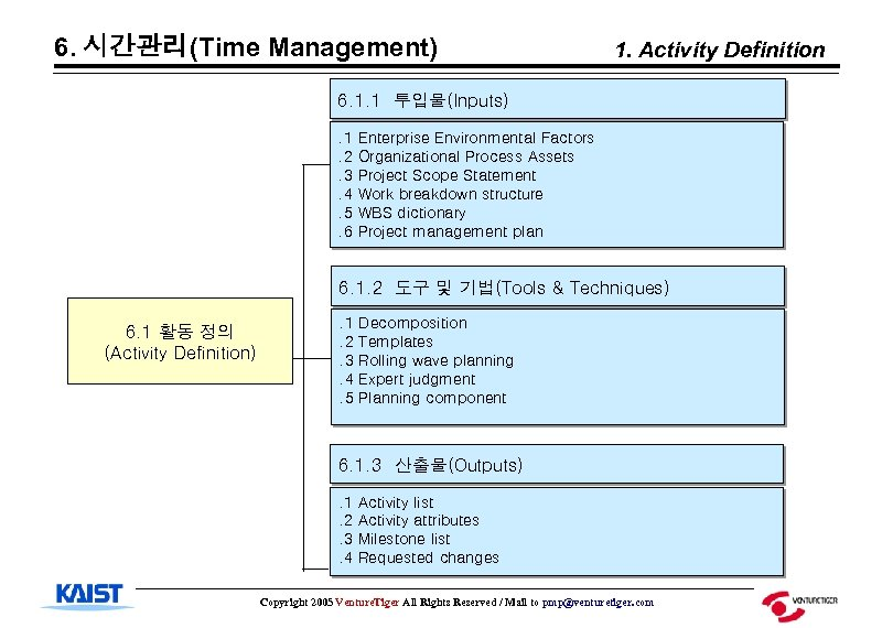 6. 시간관리(Time Management) 1. Activity Definition 6. 1. 1 투입물(Inputs). 1 Enterprise Environmental Factors.