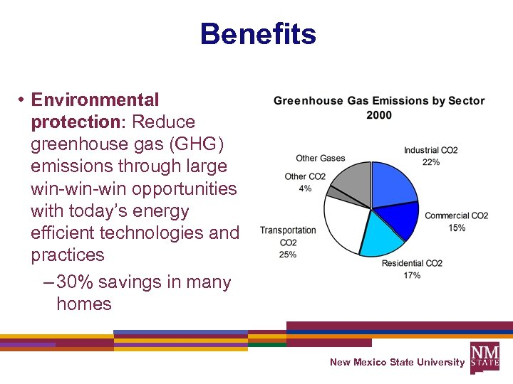 Benefits • Environmental protection: Reduce greenhouse gas (GHG) emissions through large win-win opportunities with