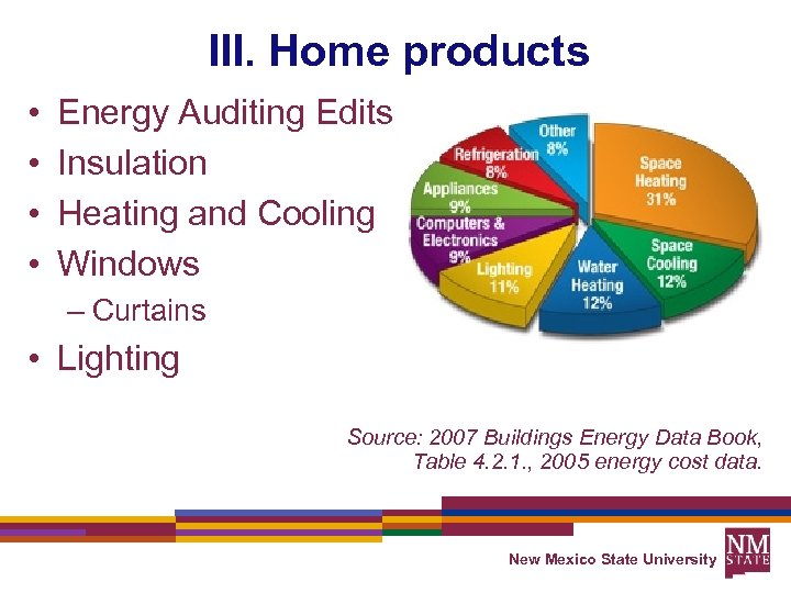 III. Home products • • Energy Auditing Edits Insulation Heating and Cooling Windows –