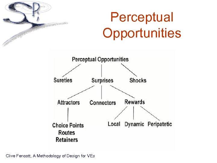 Perceptual Opportunities Clive Fencott, A Methodology of Design for VEs