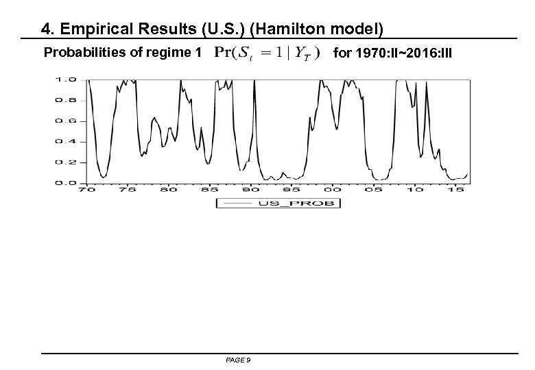 4. Empirical Results (U. S. ) (Hamilton model) Probabilities of regime 1 for 1970: