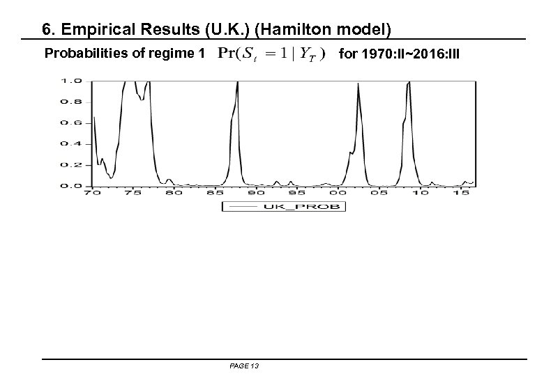 6. Empirical Results (U. K. ) (Hamilton model) Probabilities of regime 1 for 1970: