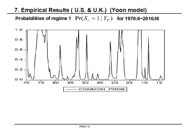 7. Empirical Results ( U. S. & U. K. ) (Yoon model) Probabilities of