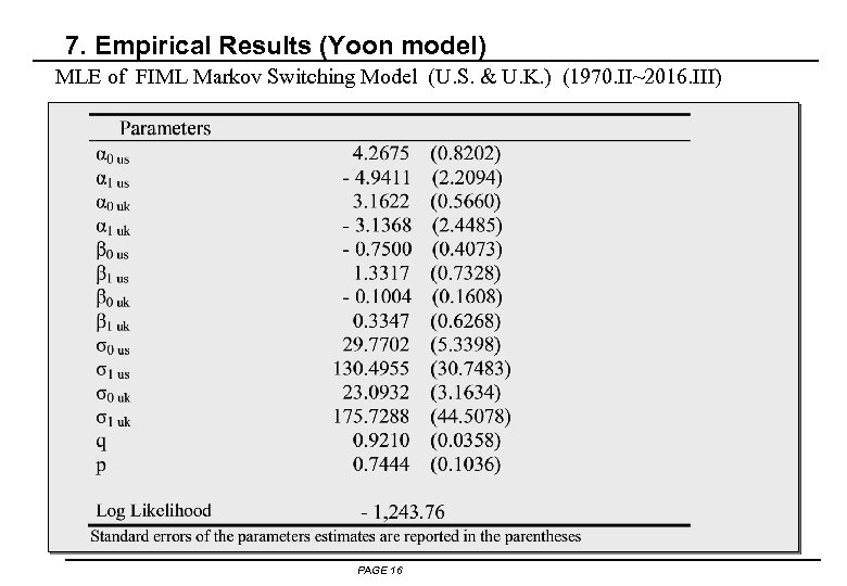 7. Empirical Results (Yoon model) MLE of FIML Markov Switching Model (U. S. &