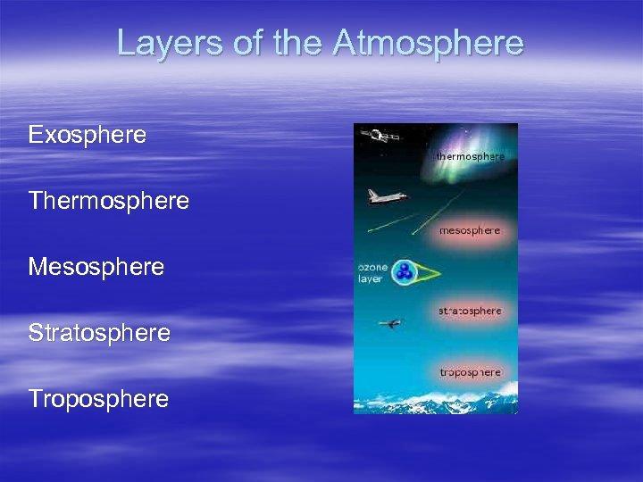 Layers of the Atmosphere Exosphere Thermosphere Mesosphere Stratosphere Troposphere