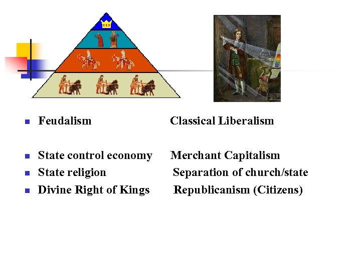 n n Feudalism Classical Liberalism State control economy State religion Divine Right of Kings