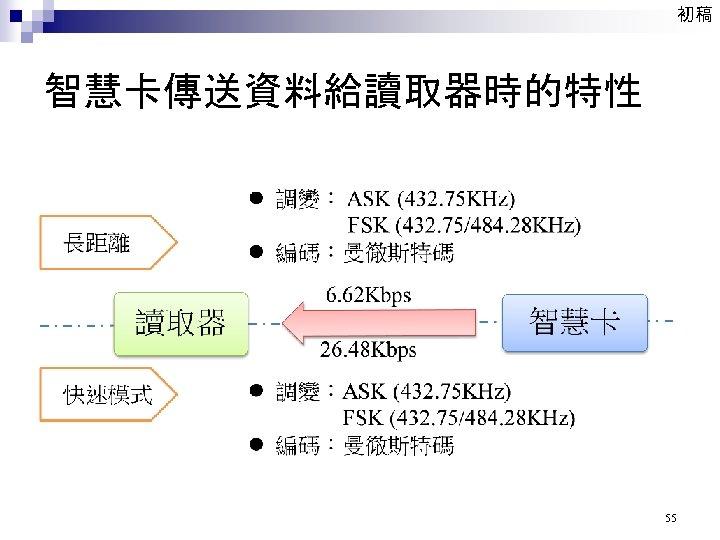 初稿 智慧卡傳送資料給讀取器時的特性 55