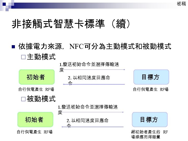 初稿 非接觸式智慧卡標準(續) n 依據電力來源,NFC可分為主動模式和被動模式 ¨ 主動模式 初始者 自行供電產生 RF場 1. 發送初始命令並選擇傳輸速 度 2. 以相同速度回應命