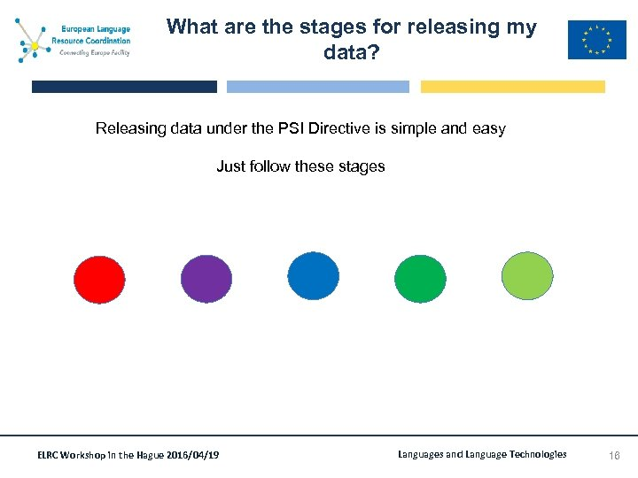 What are the stages for releasing my data? Releasing data under the PSI Directive