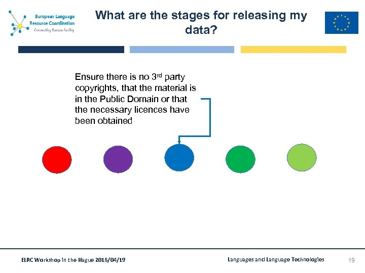 What are the stages for releasing my data? Ensure there is no 3 rd