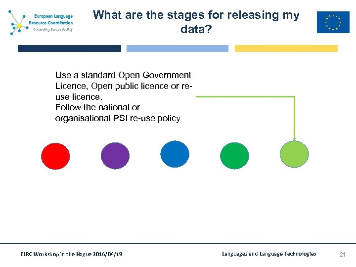 What are the stages for releasing my data? Use a standard Open Government Licence,