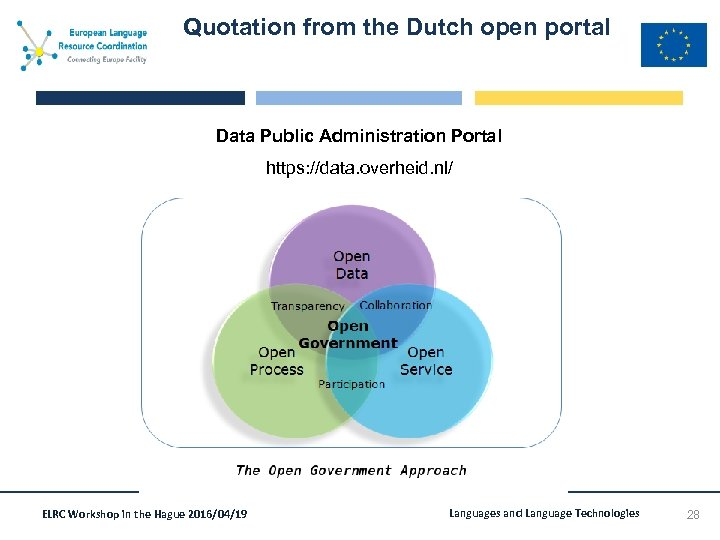 Quotation from the Dutch open portal Data Public Administration Portal https: //data. overheid. nl/