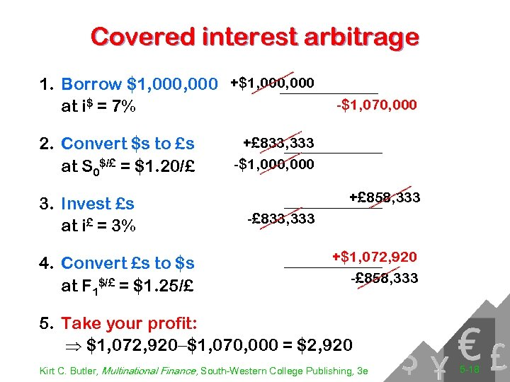 Covered interest arbitrage 1. Borrow $1, 000 +$1, 000 at i$ = 7% 2.