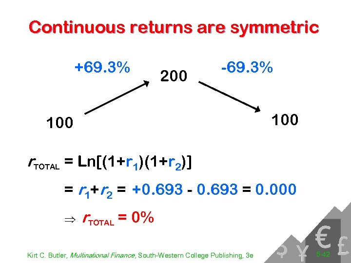 Continuous returns are symmetric +69. 3% 200 -69. 3% 100 r. TOTAL = Ln[(1+r
