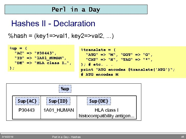 Perl in a Day Hashes II - Declaration %hash = (key 1=>val 1, key
