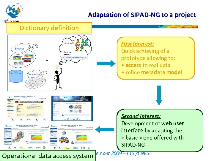 Adaptation of SIPAD-NG to a project Marine Core Service Dictionary definition First interest: Quick