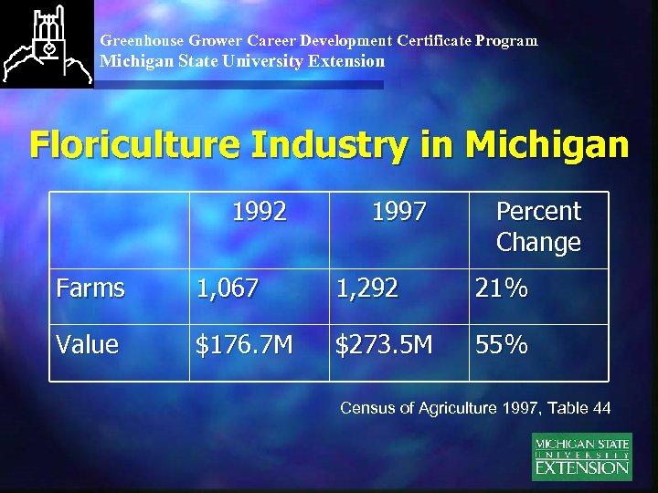 Greenhouse Grower Career Development Certificate Program Michigan State University Extension Floriculture Industry in Michigan