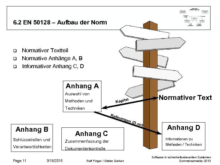 6. 2 EN 50128 – Aufbau der Norm q q q Normativer Textteil Normative