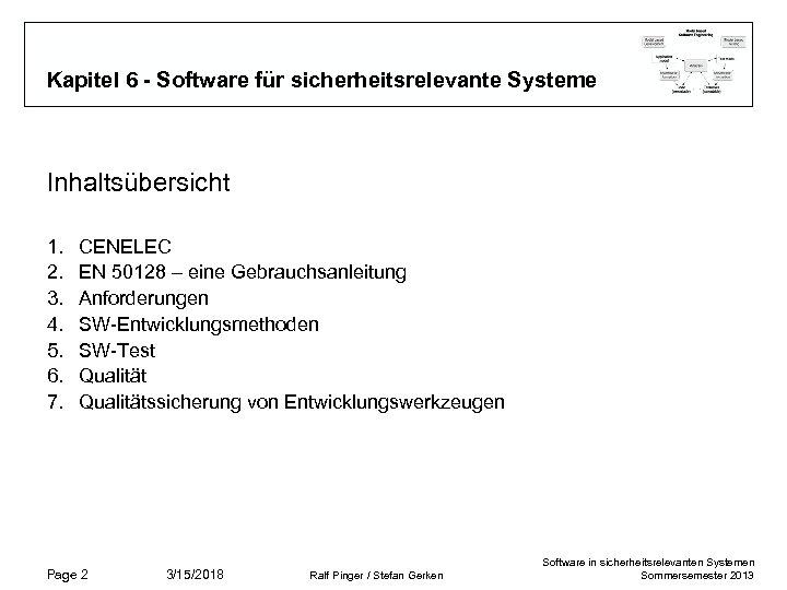 Kapitel 6 - Software für sicherheitsrelevante Systeme Inhaltsübersicht 1. 2. 3. 4. 5. 6.