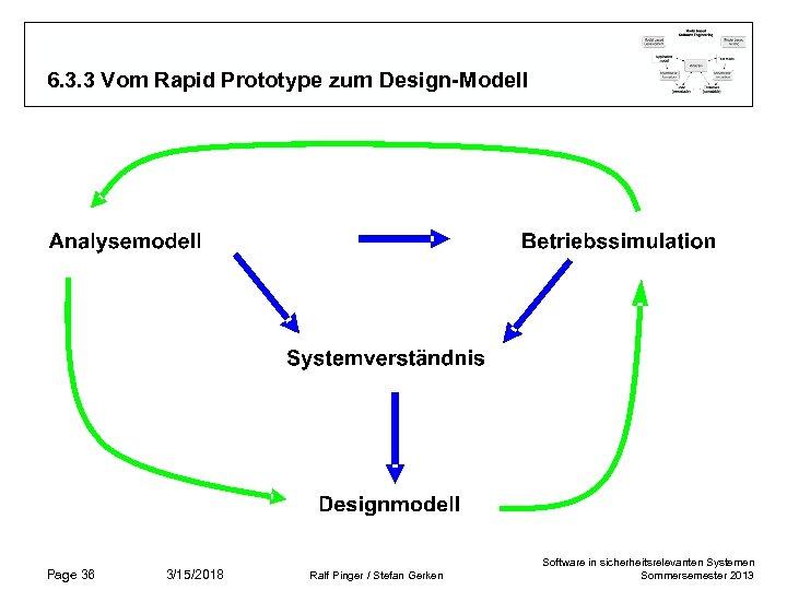 6. 3. 3 Vom Rapid Prototype zum Design-Modell Page 36 3/15/2018 Ralf Pinger /