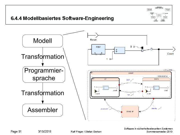 6. 4. 4 Modellbasiertes Software-Engineering Page 51 3/15/2018 Ralf Pinger / Stefan Gerken Software