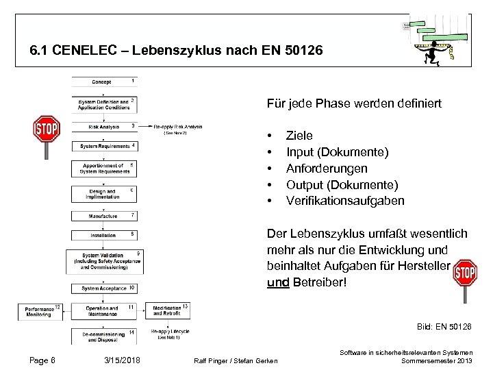 6. 1 CENELEC – Lebenszyklus nach EN 50126 Für jede Phase werden definiert •