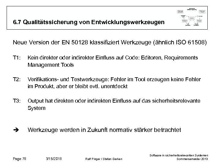 6. 7 Qualitätssicherung von Entwicklungswerkzeugen Neue Version der EN 50128 klassifiziert Werkzeuge (ähnlich ISO