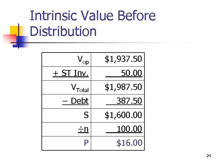 Intrinsic Value Before Distribution Vop $1, 937. 50 + ST Inv. 50. 00 VTotal