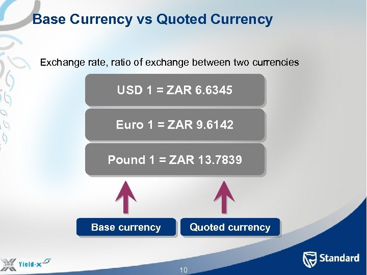 Base Currency vs Quoted Currency Exchange rate, ratio of exchange between two currencies USD