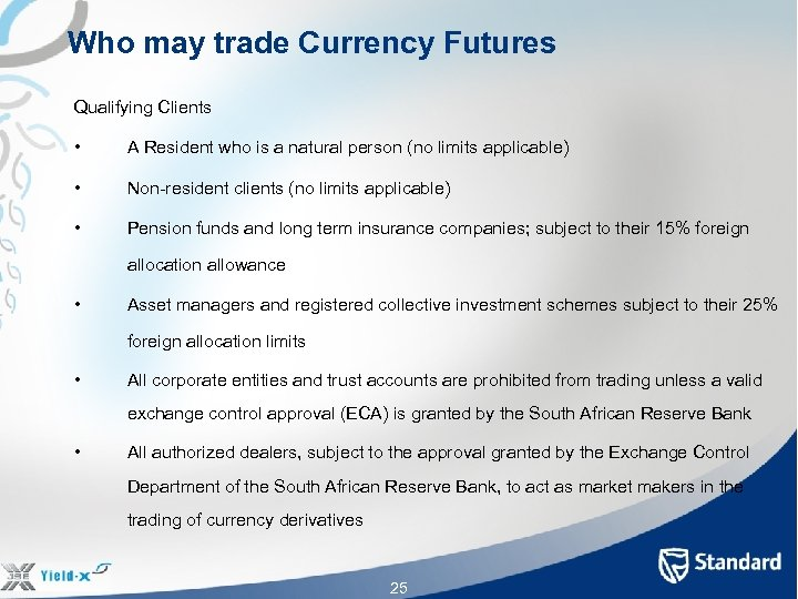 Who may trade Currency Futures Qualifying Clients • A Resident who is a natural